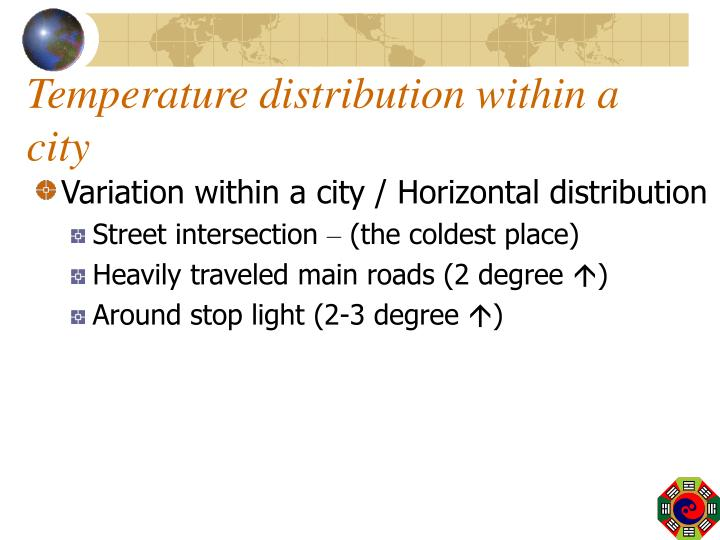 Temperature distribution within a city