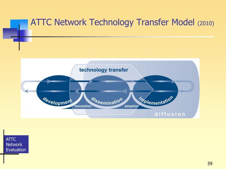 ATTC Network Technology Transfer Model