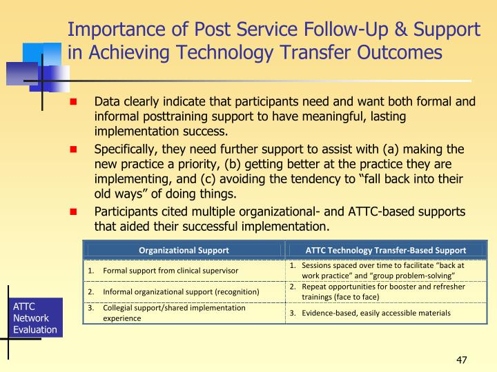 Importance of Post Service Follow-Up & Support in Achieving Technology Transfer Outcomes