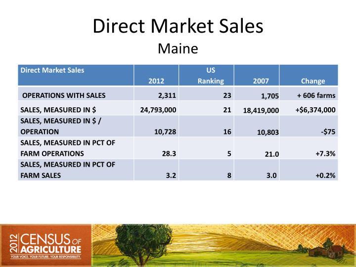 Direct Market Sales