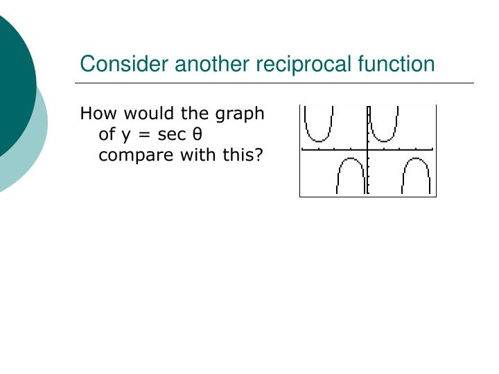 Consider another reciprocal function