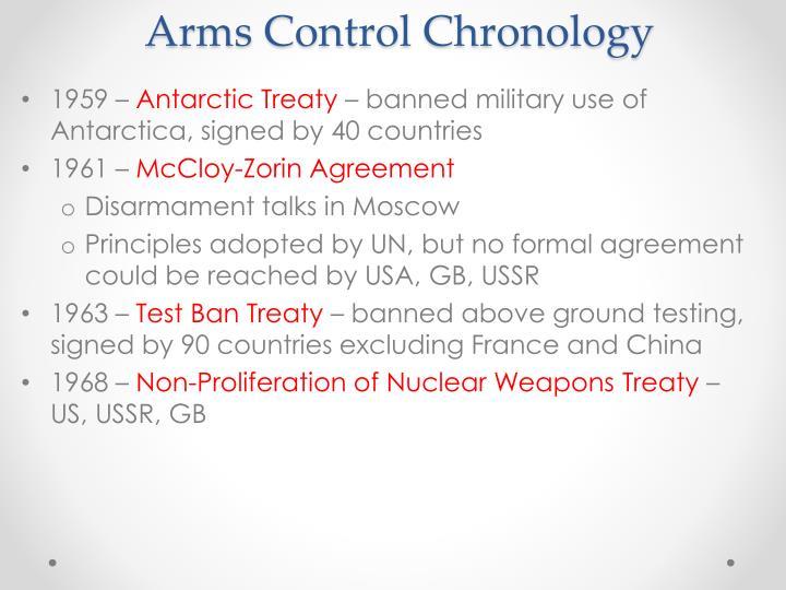 Arms Control Chronology