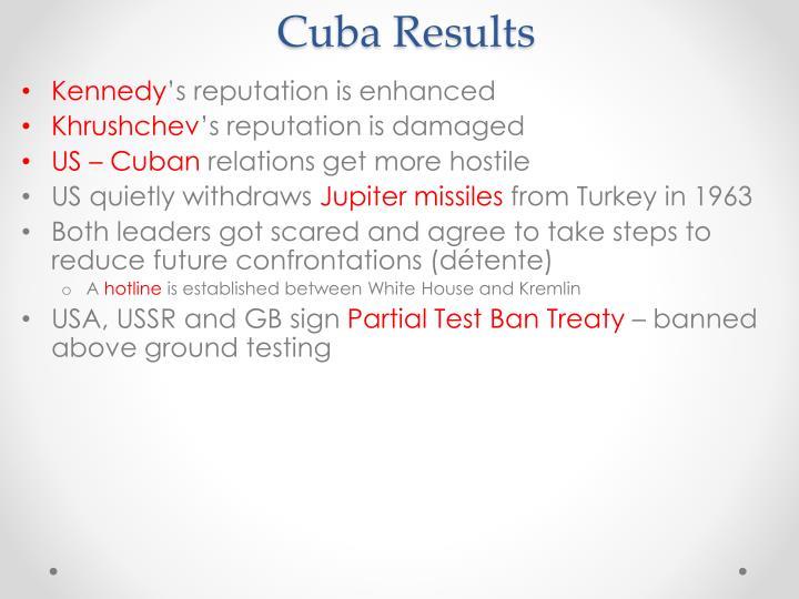 Cuba Results
