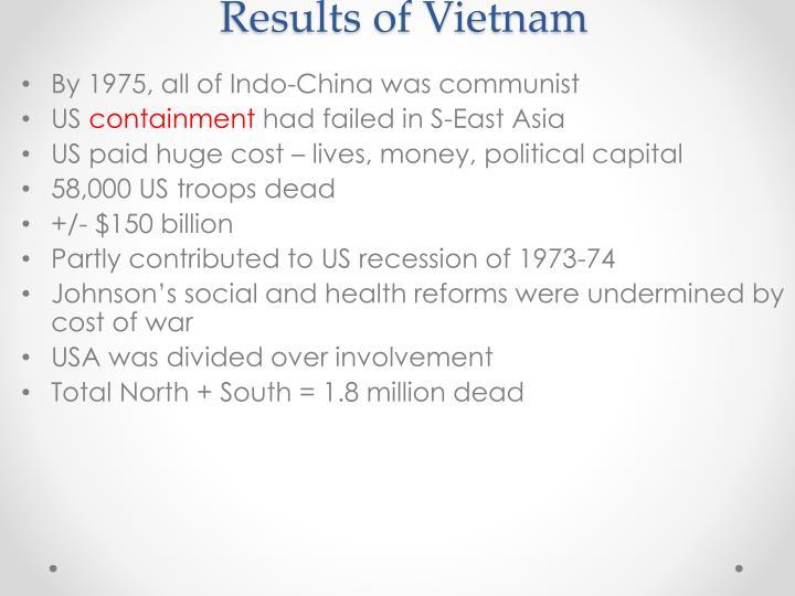 Results of Vietnam