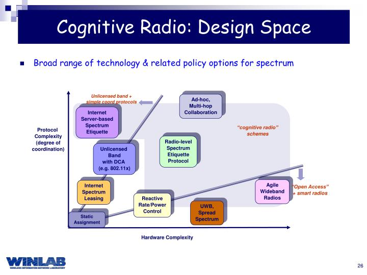 cognitive radio Cognitive radio brings a concept shift as a well regarded agile technology that allows opening up the frequency bands to concurrent operating users in a non-interfering mode.