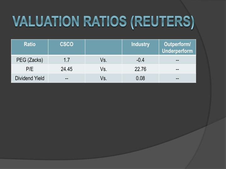 Valuation ratios (Reuters)