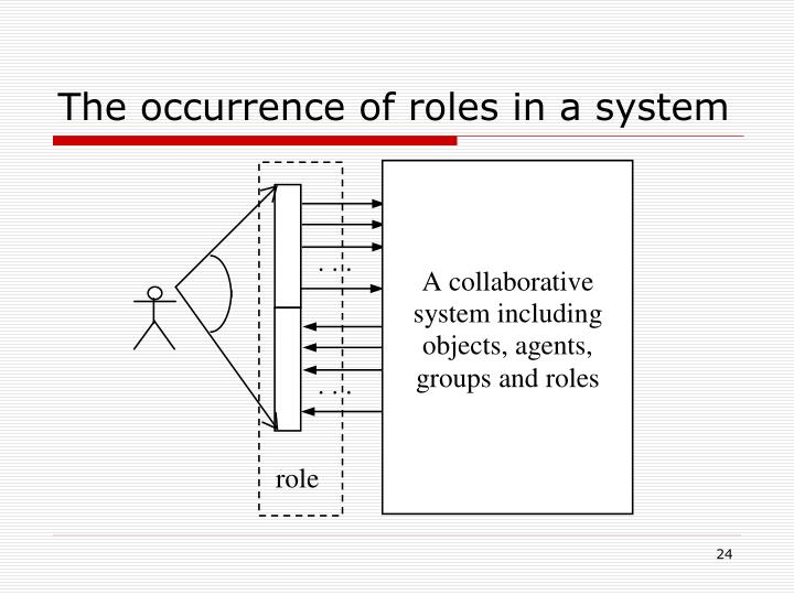 The occurrence of roles in a system