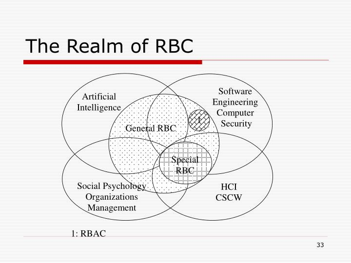 The Realm of RBC