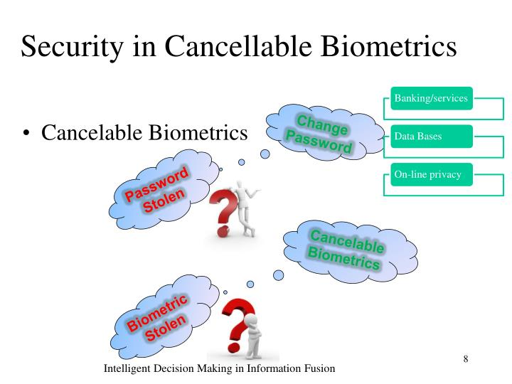 Security in Cancellable Biometrics