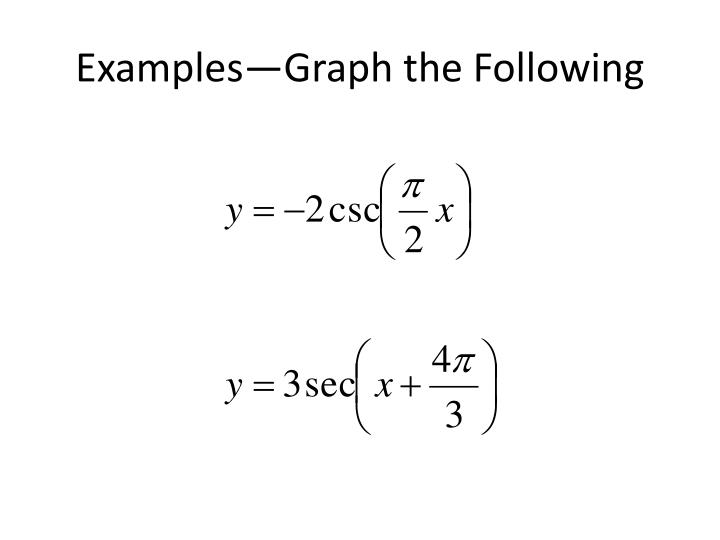 Examples—Graph the Following