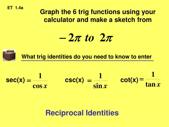 graph the 6 trig functions using your calculator and make a sketch from n.