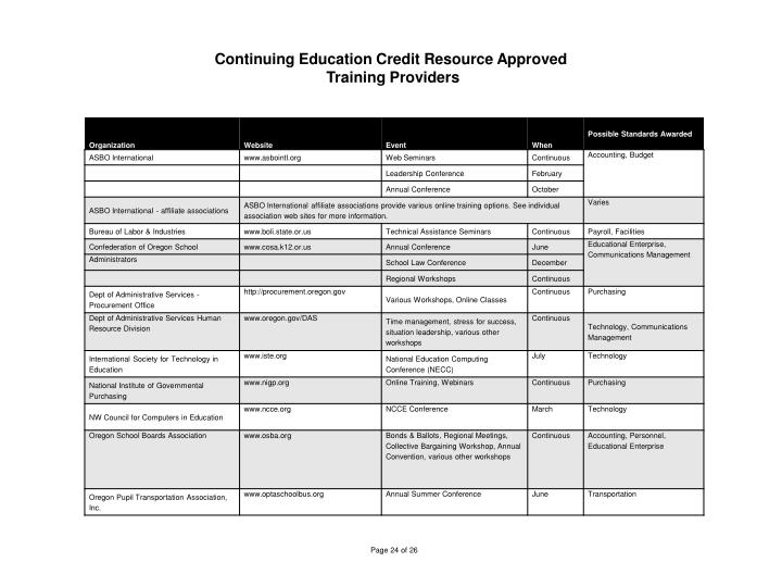 Continuing Education Credit Resource Approved