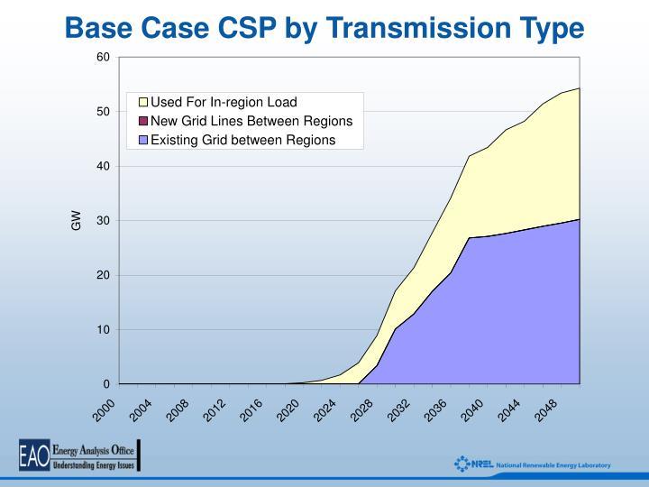 Base Case CSP by Transmission Type