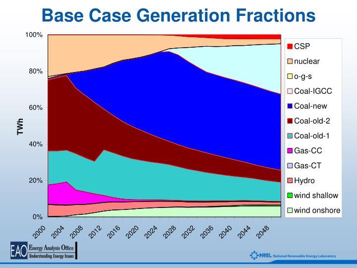 Base Case Generation Fractions