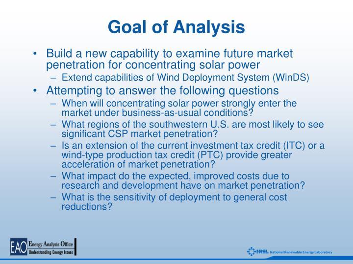 Goal of analysis
