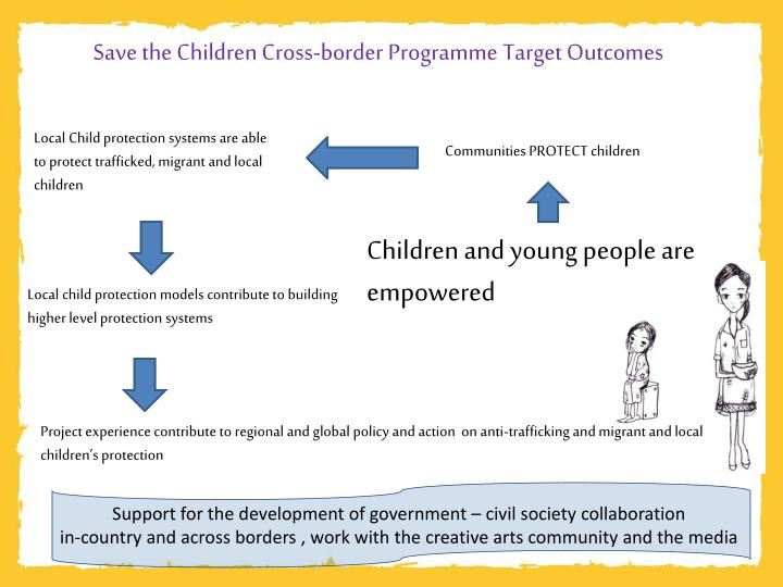 Save the Children Cross-border Programme Target Outcomes