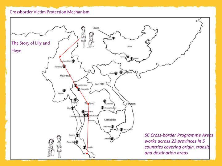 Crossborder Victim Protection Mechanism