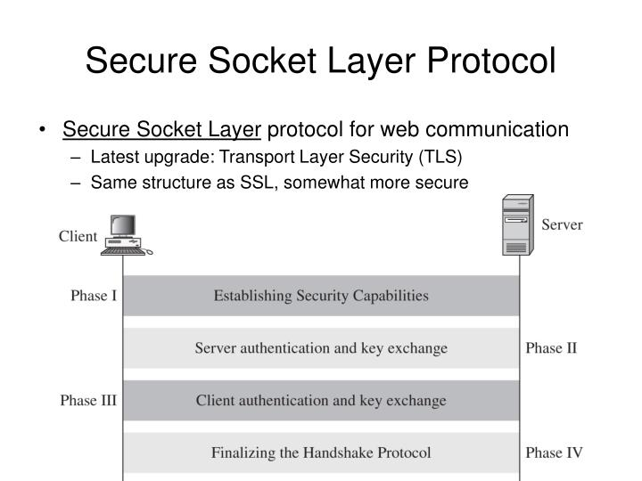 Secure Socket Layer Protocol