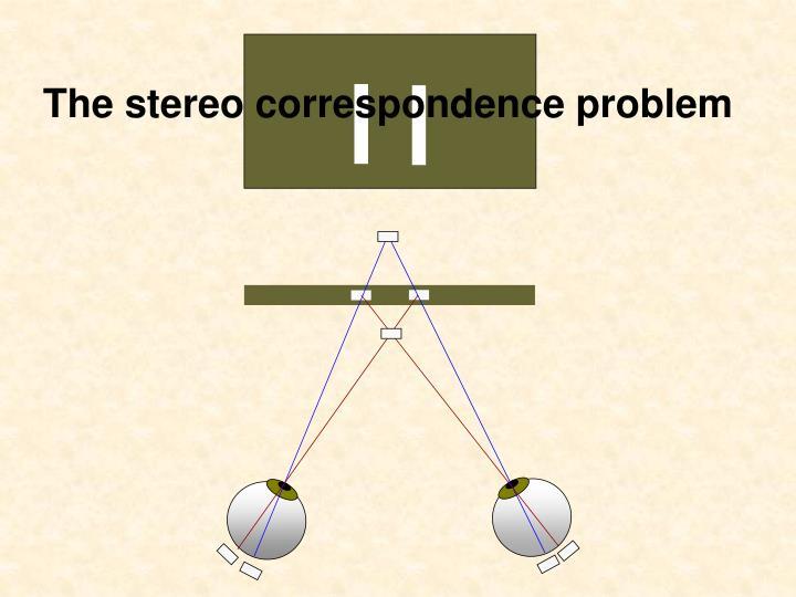 The stereo correspondence problem