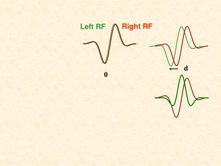 Right RF