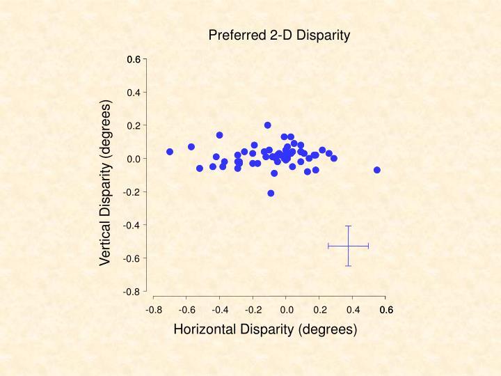 Preferred 2-D Disparity