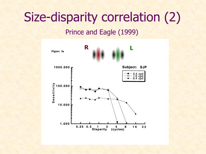 Size-disparity correlation (2)