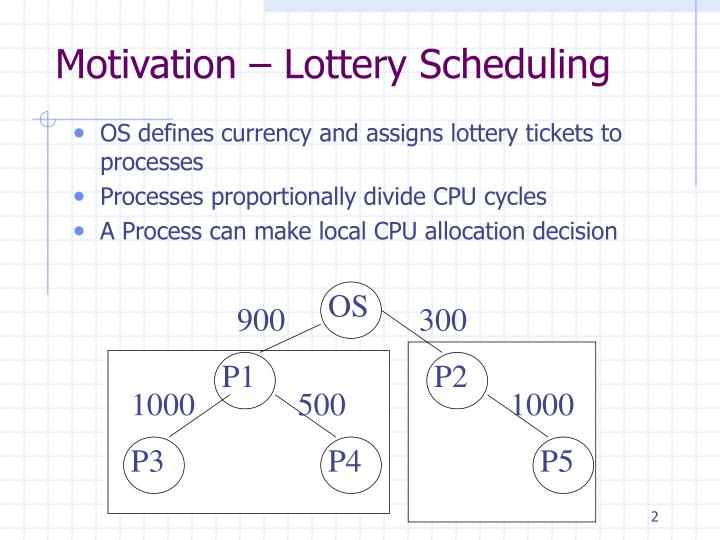 Motivation lottery scheduling