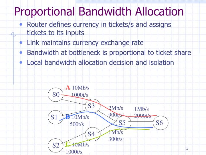 Proportional bandwidth allocation