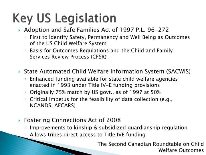 Key US Legislation