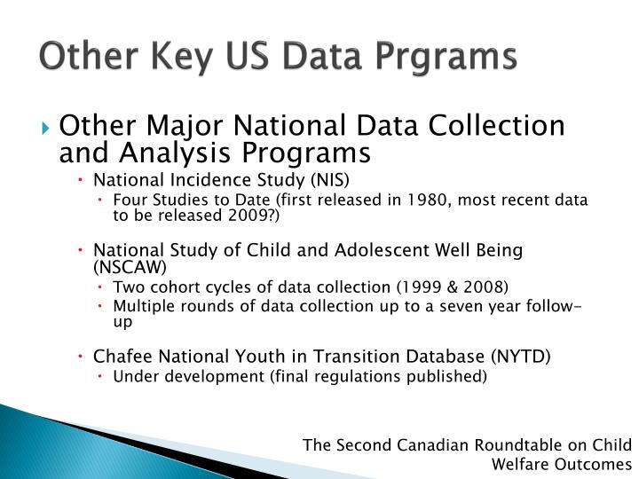 Other Key US Data
