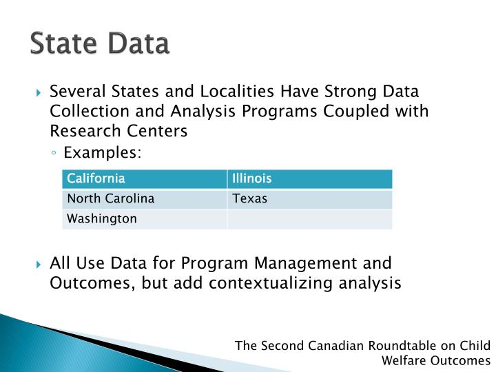 State Data