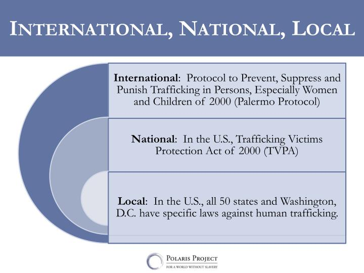International, National, Local