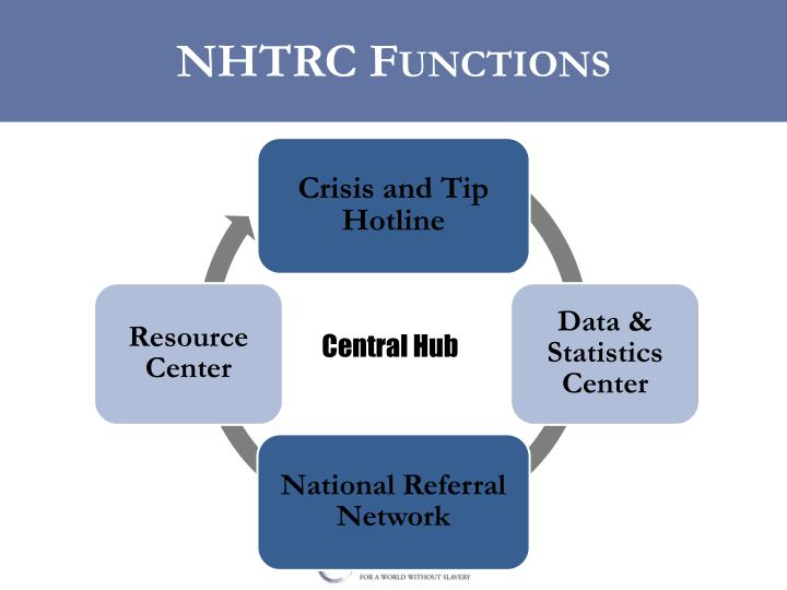 NHTRC Functions