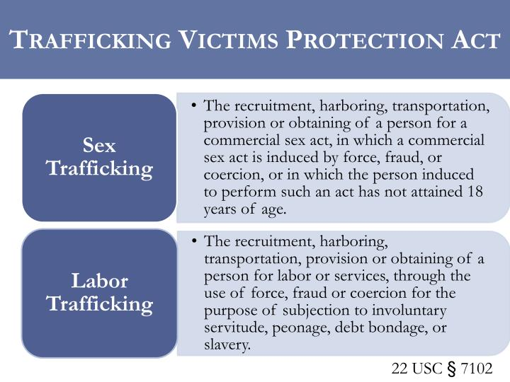 Trafficking Victims Protection Act