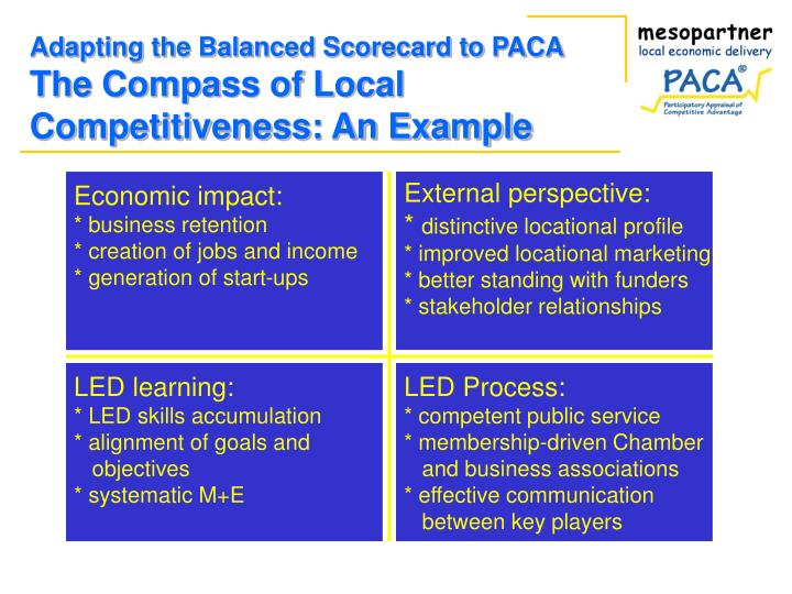 Adapting the Balanced Scorecard to PACA