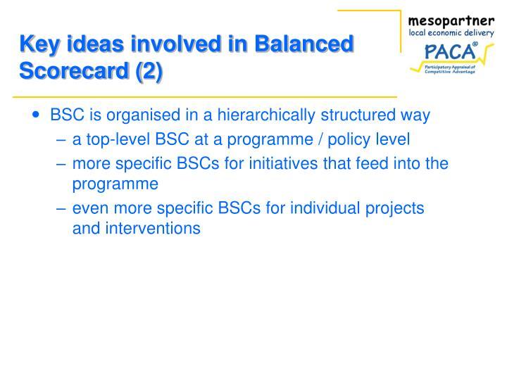 Key ideas involved in Balanced Scorecard (2)