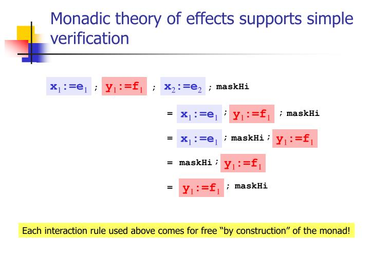 Monadic theory of effects supports simple verification