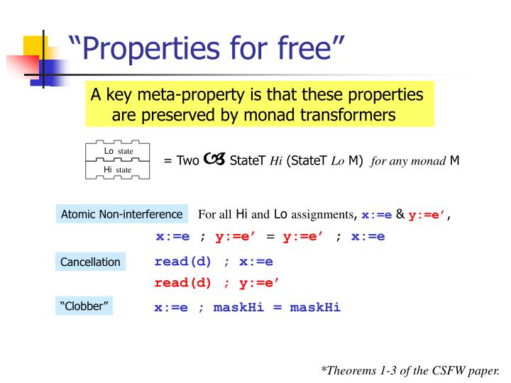 """""""Properties for free"""""""