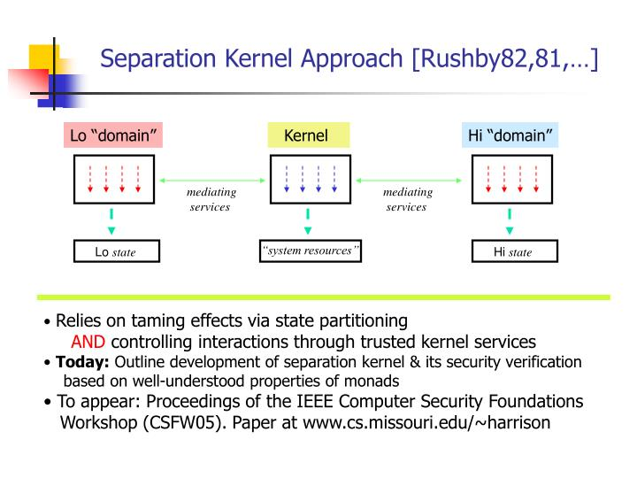 Separation kernel approach rushby82 81