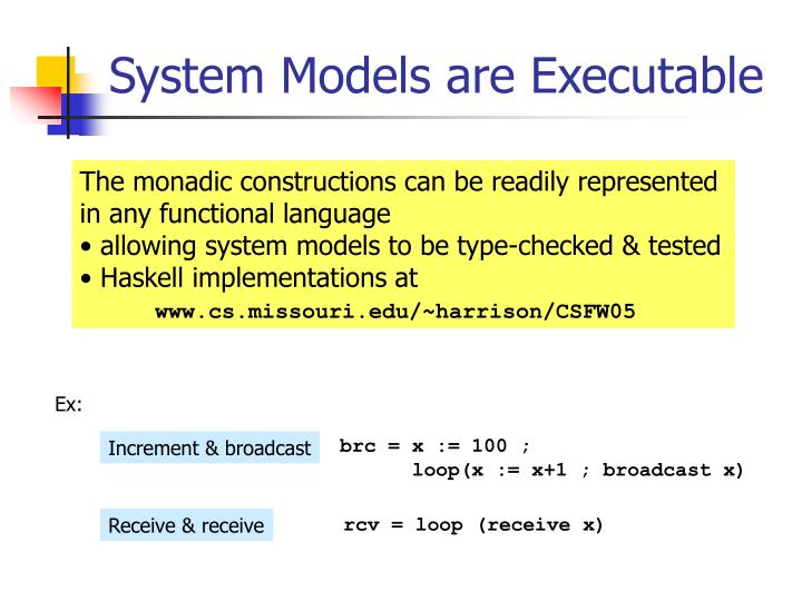 System Models are Executable