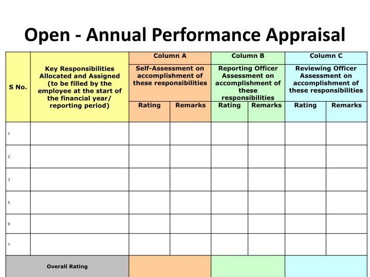 Open - Annual Performance Appraisal