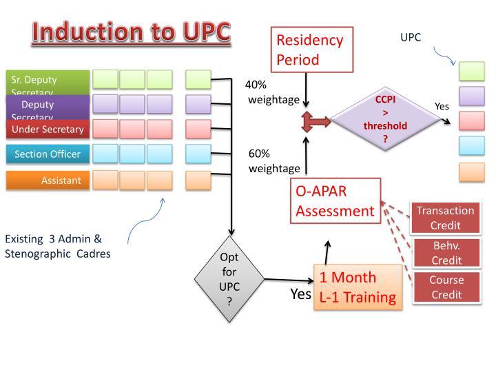 Induction to UPC