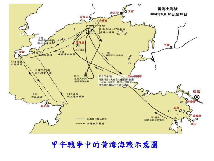 甲午戰爭中的黃海海戰示意圖