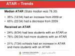 atar trends
