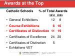 awards at the top