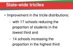 state wide triciles1