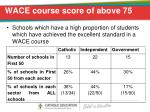 wace course score of above 75