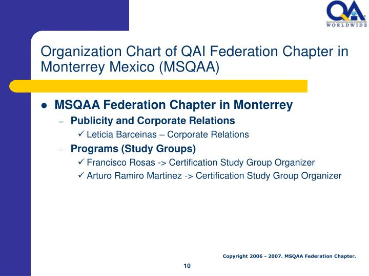 Organization Chart of QAI Federation Chapter in Monterrey Mexico (MSQAA)