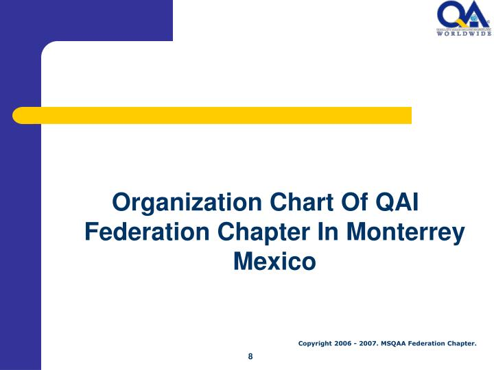 Organization Chart Of QAI Federation Chapter In Monterrey Mexico