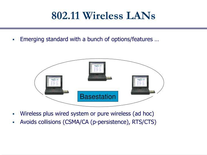802.11 Wireless LANs